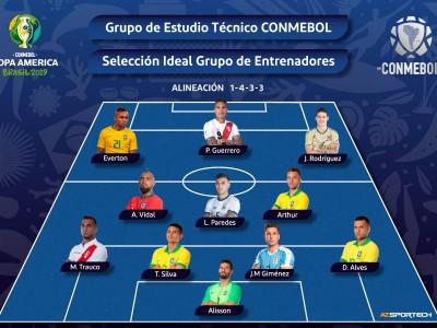 تیم منتخب کوپا آمریکا 2019 و قیمت هر بازیکن